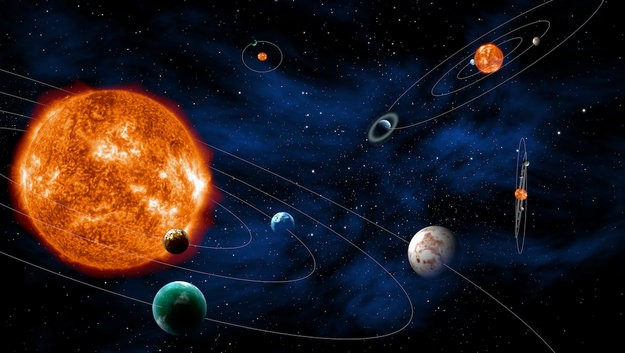 Planetary System Science