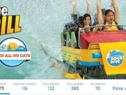 Essel World