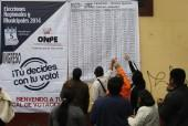 Coin toss decided the mayoral race in Peru after two candidates tied at the ballot box