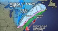 Thanksgiving Day 2014 weather Forecast: a deadly pattern of snow storm in East Coast is threatening travel on Wednesday and Thursday.