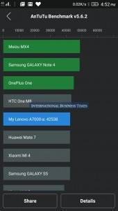 Lenovo A7000 AnTuTu Benchmark Score