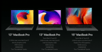 Apple MacBook Pro launched