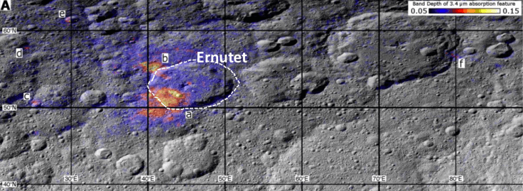 Risultati immagini per NASA probe finds life's dwarf planet Ceres