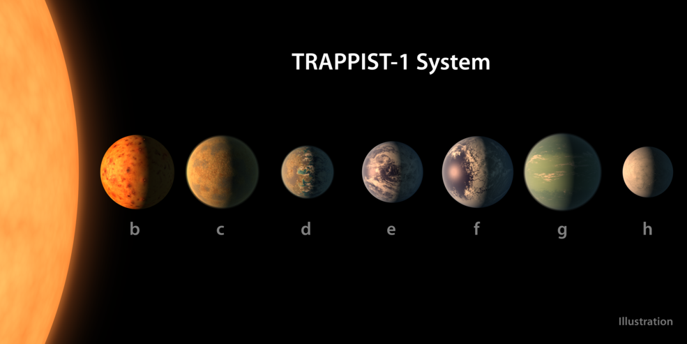 TRAPPIST-1: NASA releases video of recently discovered ...