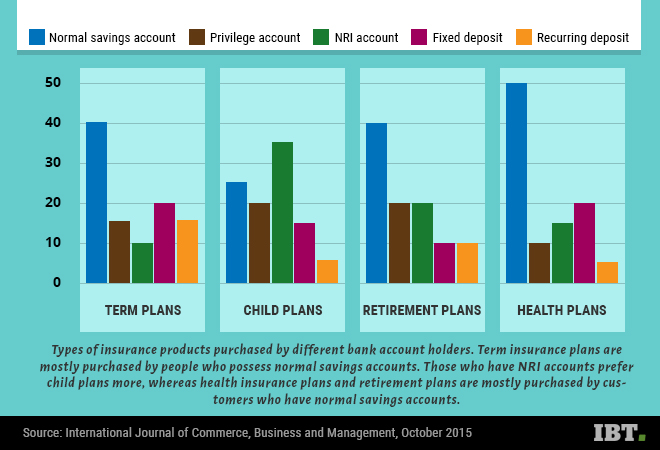 reasons of npa in public banks