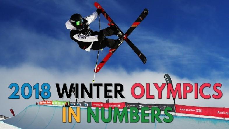 2018 Winter Olympics in numbers