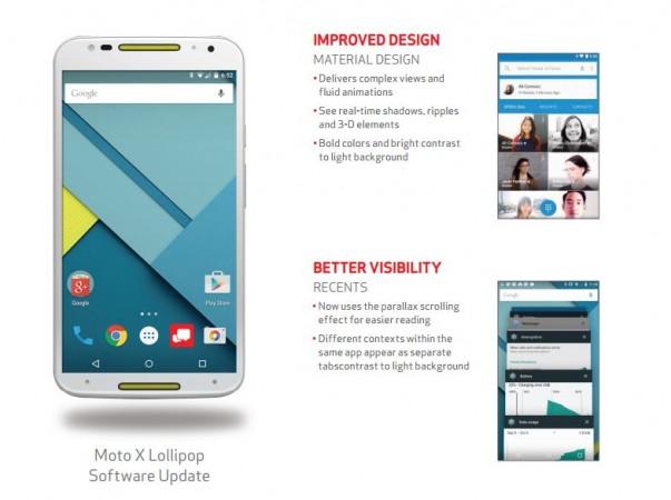 Android 5.0 Lollipop Now Seeding to Motorola Moto X (2014) Verizon Model