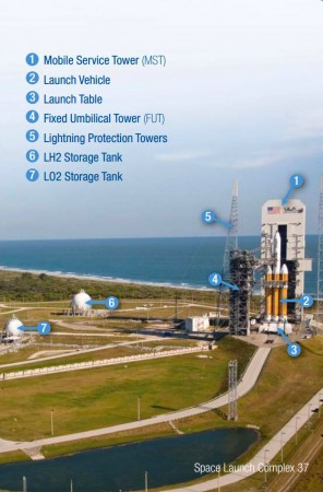 Space Launch Complex 37 at Cape Canaveral