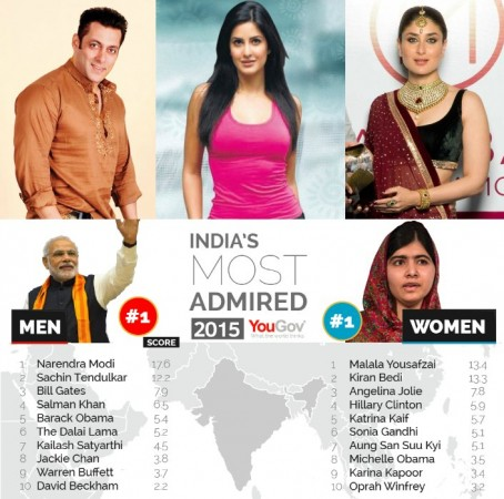 Salman Khan, Katrina Kaif and Kareena Kapoor