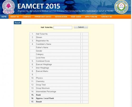 Telangana EAMCET 2015