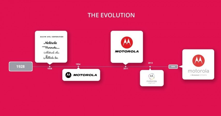Motorola Batwing logo evolution graphic