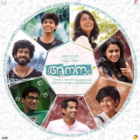 Aanandam (2016) Malayalam Full Movie 480p DVDRip 300MB Download With Bangla Subtitle