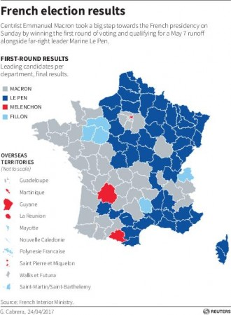 French elections result first round