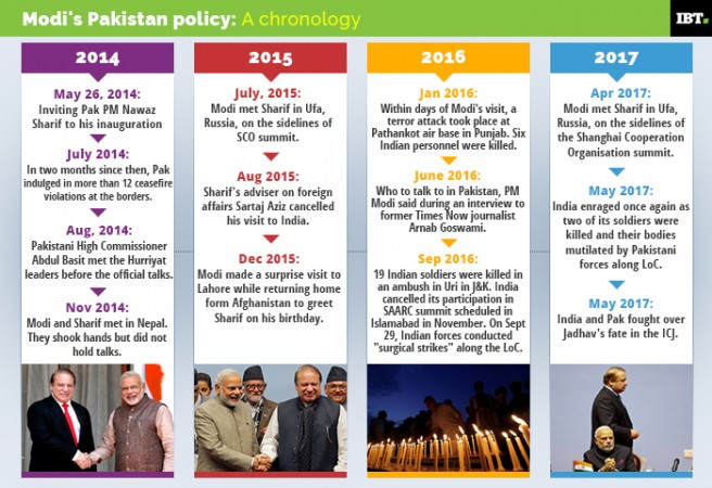 How Narendra Modi has dealt with Pakistan in first three years