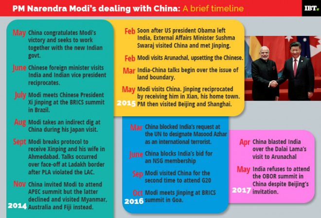 How PM Modi has dealt with China in 3 years: A brief timeline