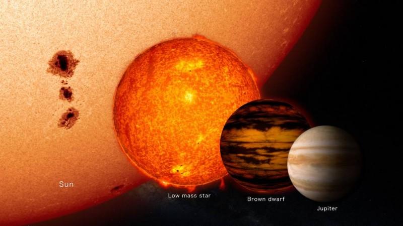 nasa, brown dwarf , star, Jupiter, space,