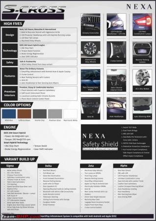 2017 Maruti Suzuki S Cross Brochure Leaked Variants And