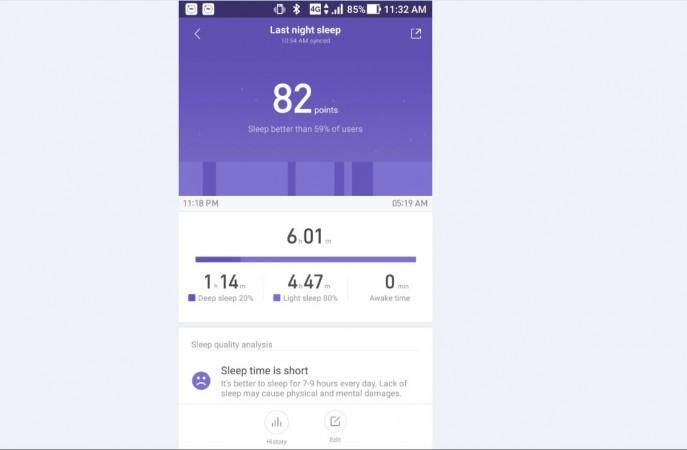 Xiaomi, Mi Band HRX Edition, review, Mi Fit app