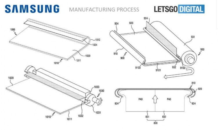 Samsung, bezel-less display, zero-bezel display, phone, patent