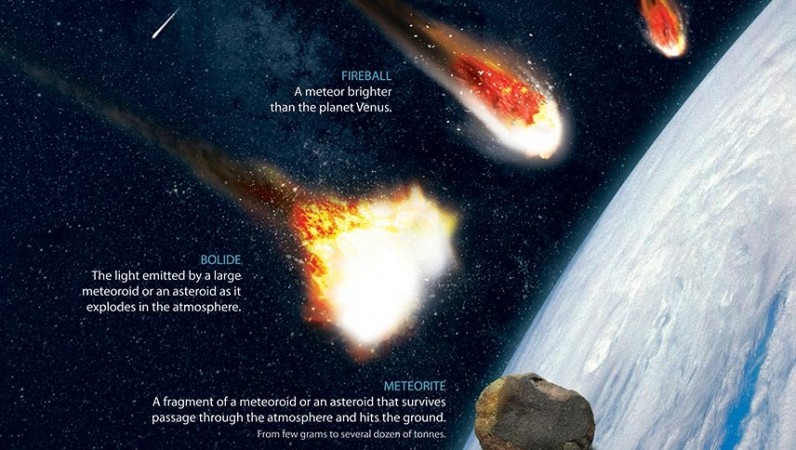Fireball as seen on American Meteor Society site