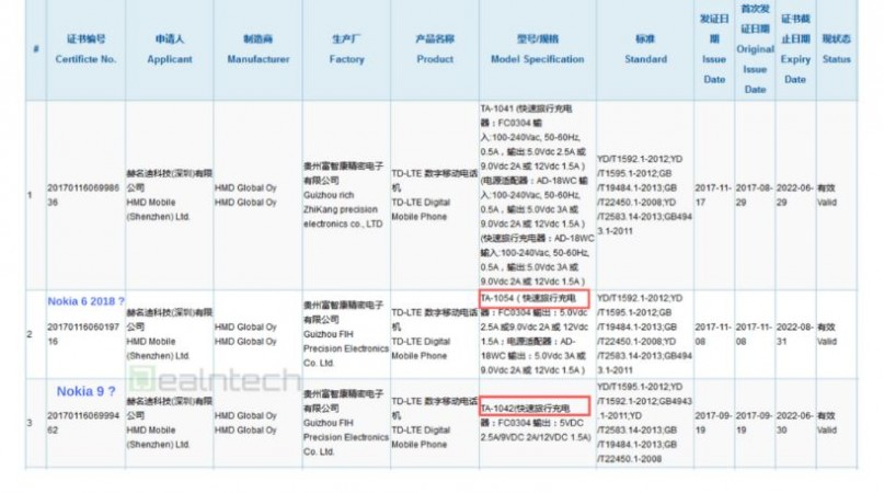 Nokia 9, Nokia 6 (2018), 3C certifications, Compulsory Certification of China, launch