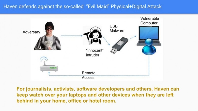Haven app, Edward Snowden, espionage, National Security Agency