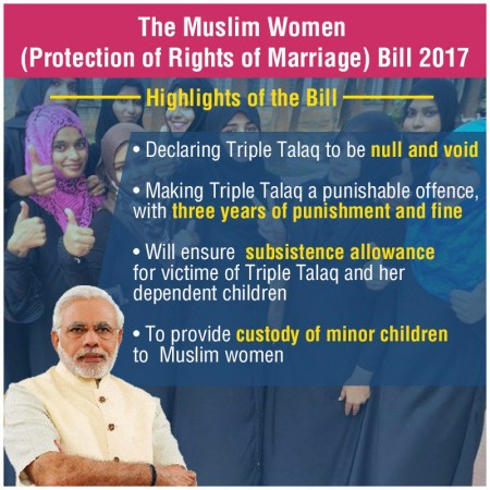 Muslim women (Protection of Rights of Marriage) Bill, 2017