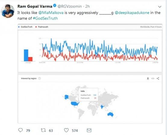RGV tweet