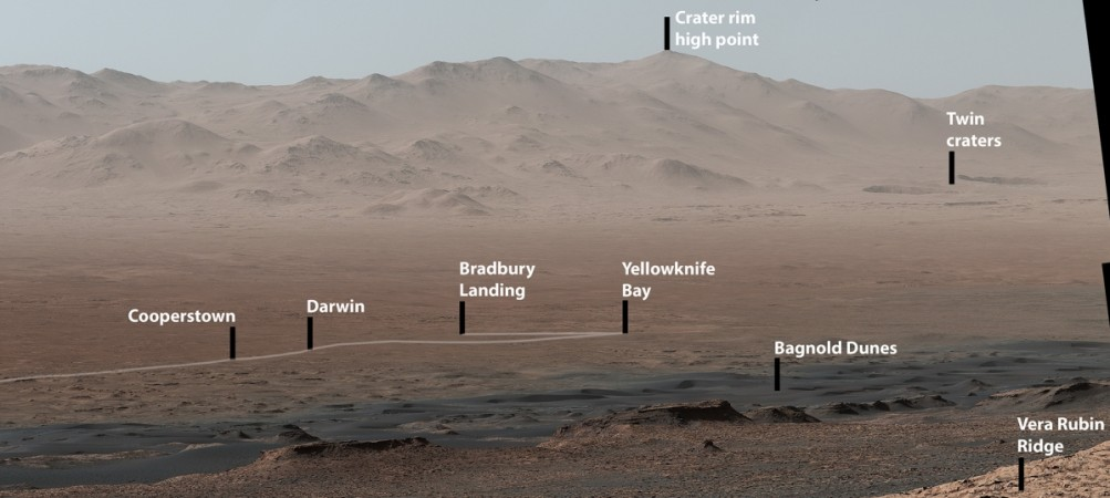 Mars panorama view