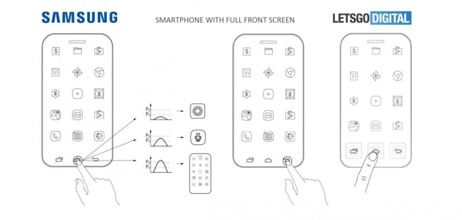 Samsung, full display patent, Galaxy X