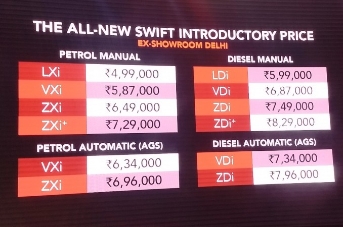 New Maruti Suzuki Swift price