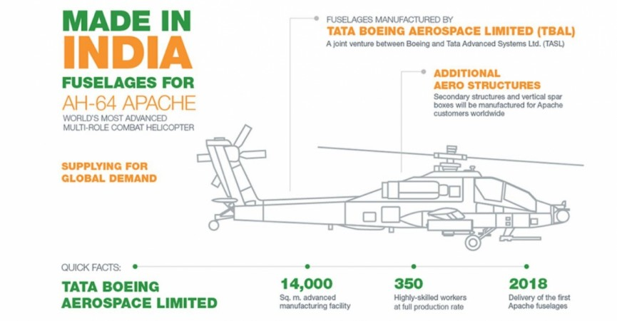 Tata-Boeing Aerospace Ltd, Apache combat helicopter, Made in India