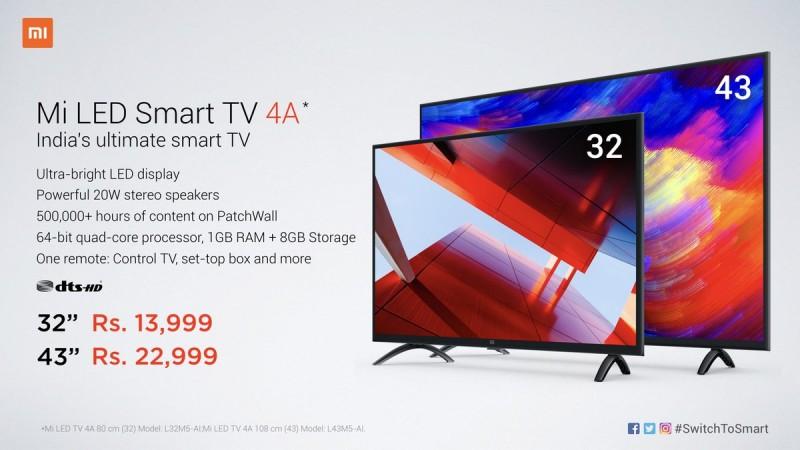 Xiaomi Mi TV 4A, price, specs