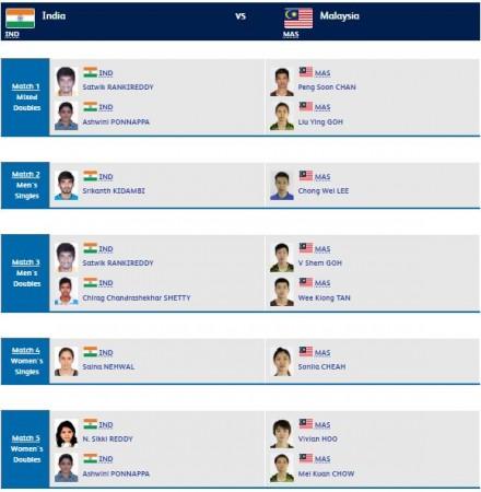 GC 2018 badminton Gold medal match line-up
