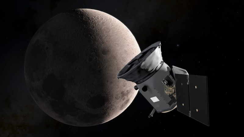 TESS flies by the Moon