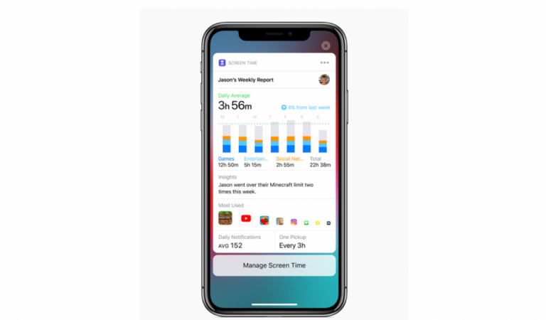 Apple, iOS 12, Screen Time, Activity Reports