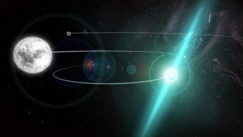Triple star system
