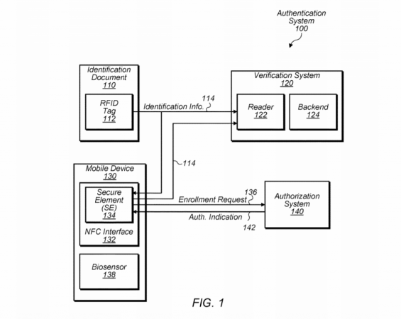 Apple, passport, patent, US patent and trademark office