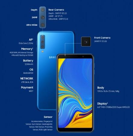 Samsung, Galaxy A7, 2018, triple camera phone,