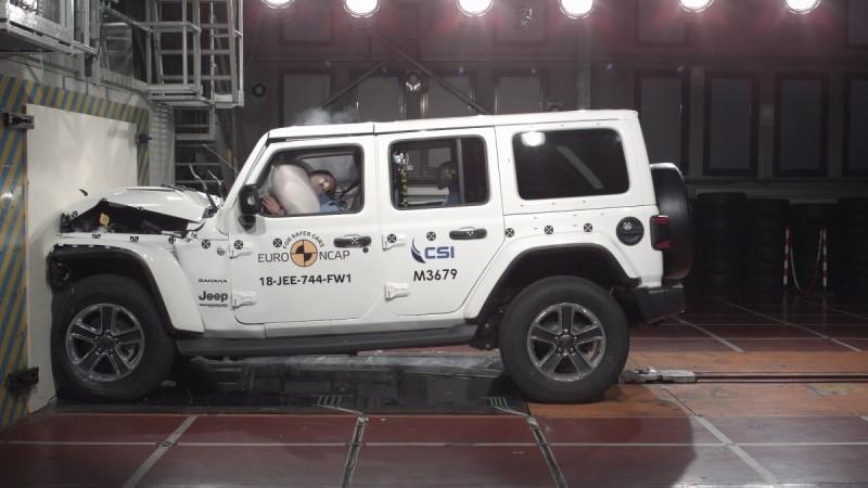 2018 Jeep Wrangler scores poor 1 star