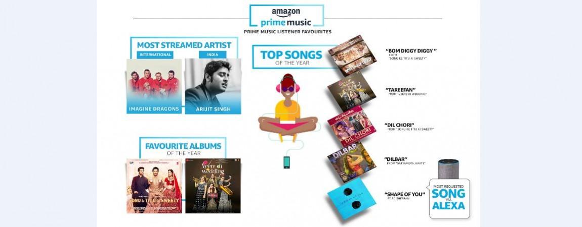 Amazon, Best of Prime, 2018, top music
