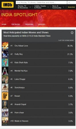 IMDB Most anticipated Indian movies and shows