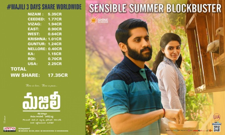 Majili first weekend box office collection