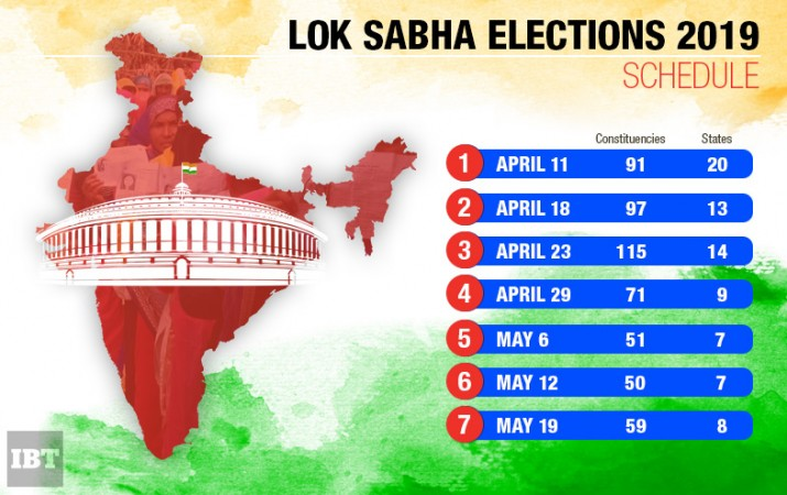 India Elections 2019 Lok Sabha Elections 2019 schedule