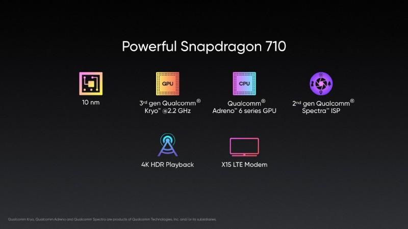 Realme 3 Pro details