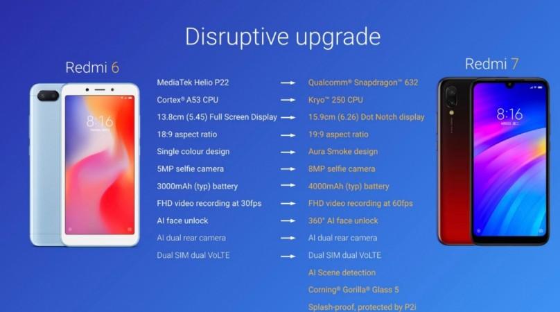 Xiaomi, Redmi 7, India, launch, price