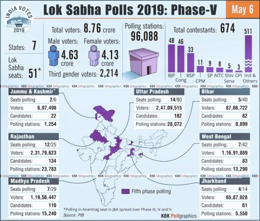 Phase 5 election 2019