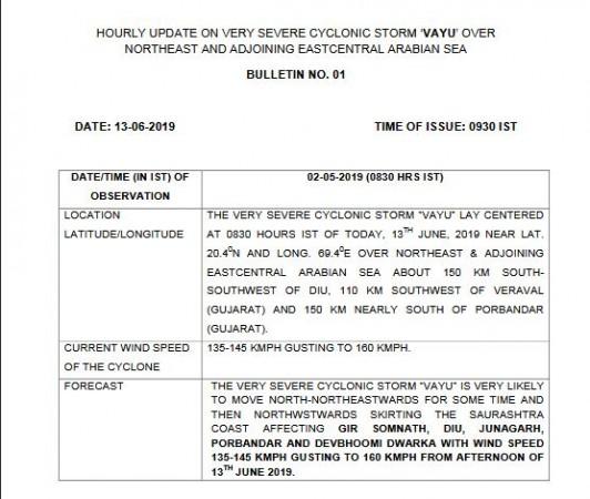 Cyclone Vayu IMD