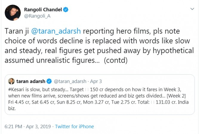 Rangoli Chandel