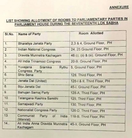 Parliament party office allocation list